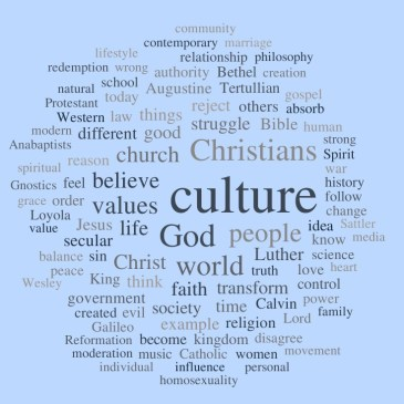 CWC Synthesizing Essay Word Cloud