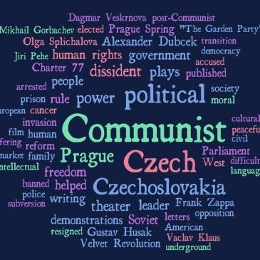 Vaclav Havel obituary word cloud