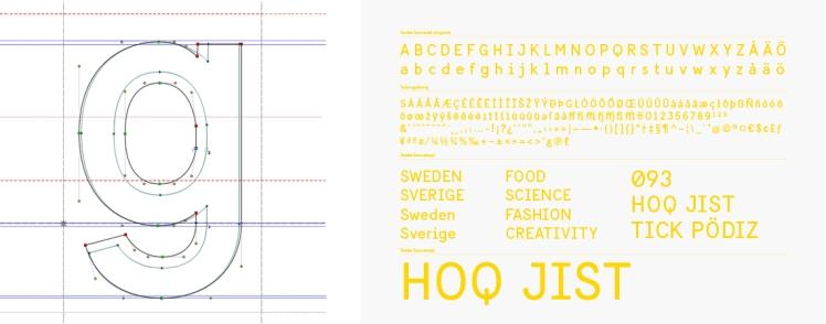Sweden Sans font chart
