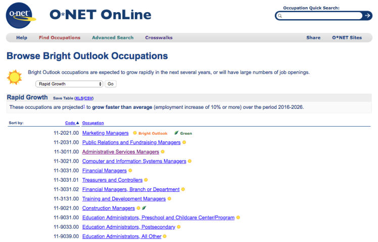 Screen shot of O*Net list of Bright Outlook careers