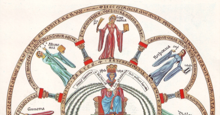 Medieval illustration of the liberal arts